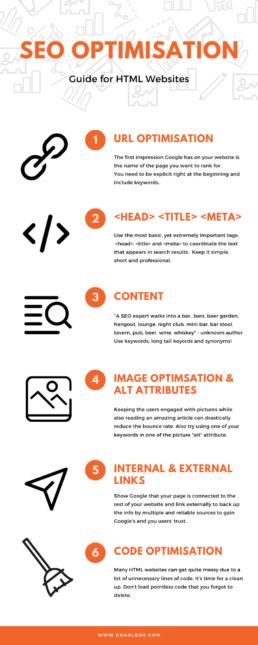seo for html